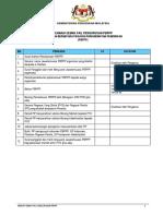 3 Senarai Semak Fail Pengurusan 2017