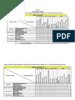 ANEXOS 1.0 Matriz Evaluacion de Impactos