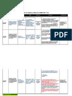 1.- Objetivos Ambiental Ecs. 2015