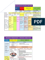 procesos-didacticos.docx