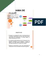 Diagramas de Flujo Dado Alumnos