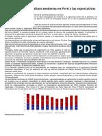 El Boom de La Agricultura Moderna en Perú y Las Expectativas Que Genera