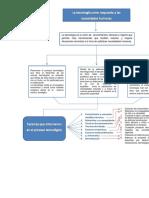 necesidades humanas inf.pdf