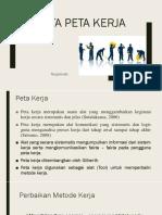 02. Peta Peta Kerja