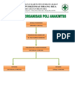 Struktur Poli Mtbs