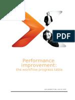 Nintex-PerfImpr-WorkflowProgressTable