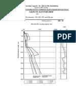 Lampiran 3 - BH 01 Grafik