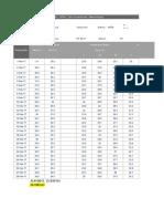Datos Estacion Sipan