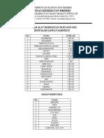 Daftar Alat Kesehatan Di Ruang Igd