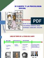 Teoria de Campo y Psicologia Social