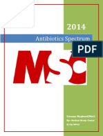 Antibiotics Spectrum Pharmacology by Medical Study Center