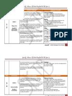 RPT ENGLISH YEAR 3 SK.pdf