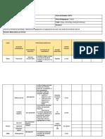 Sesion de Clase PDF