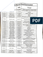 Hamilton County Sheriff's Office 2017 warrant round-up list