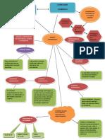 S3 Yesenia Balam Mapa.pdf