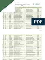 Códigos de Agrupamentos e Escolas não agrupadas 2010_2011