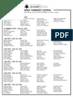 July 22, 2017 Yahrzeit List