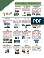 Historia de Las Máquinas y Herramientas