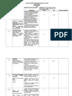 Plan de aula grado 6° (1)