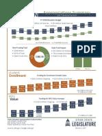 Utah's Public Education Appropriations Summary