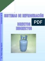 19706395-tipos-de-refrigerante