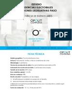 Otra encuesta asegura que en las elecciones habrá un mano a mano entre CFK y Bulrrich