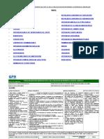 Inducción Especifica GPR S.a.