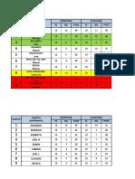 3ra Division Acumulada