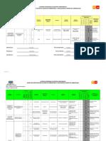 111562-MAIA Modificación de Alcantarillas - PTP