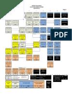 Plan-Estudios-Ingeniería-Electrónica-2014-I-version-7A.pdf