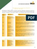 Tabla 4 Clasificacion de calidad API,GL.pdf