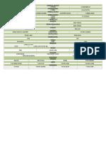 checklistmasculino.doc