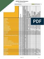 Westec Chemical Resistance Chart (ABC)