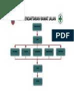 BAGAN PENDAFTARAN.docx