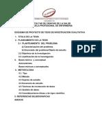 Esquema de Proyecto-De-Investigacion Cualitativa- 1