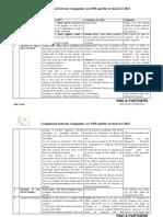 Company Law, a Comparision.pdf