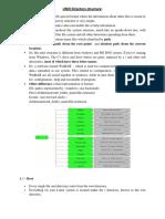 Unix Directory Structure