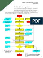 Diagrama de Flujo; Análisis Elástico de Un Pórtico