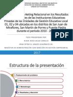 Influencia del marketing relacional en los resultados organizacionales de las instituciones educativas privadas de las unidades de gestión educativa local 01, 02 y 04 ubicadas en los distritos de San Juan de Miraflores, San Martín de Porres y Puente Piedra durante el período 2010 - 2015