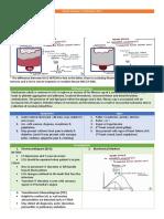 Acute Coronary Syndrome (Autosaved)