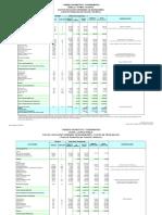 48costos Cultivos Permanentes Semipermanentes 2008(1)