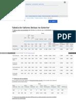 Salário de Bolsistas CNPQ no exterior.pdf