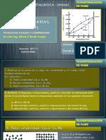 Diagramas Binarios(Trabajo de Analisis y Comprension )
