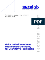 EL_11_01_06_387 Technical report - Guide Measurement uncertainty.pdf