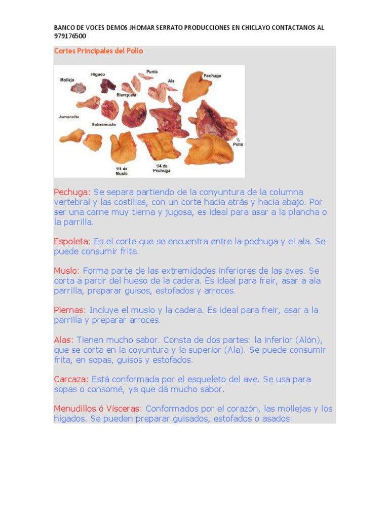 Cortes Principales Del Pollo