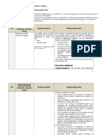 NEETs  Definitii Indicatori AP 1
