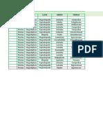 Inventario de Flora Cuenca Celendin (2700-3200 Msnm)