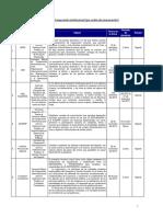 CONVENIOS DE LA DEFENSORIA DEL PUEBLO.pdf