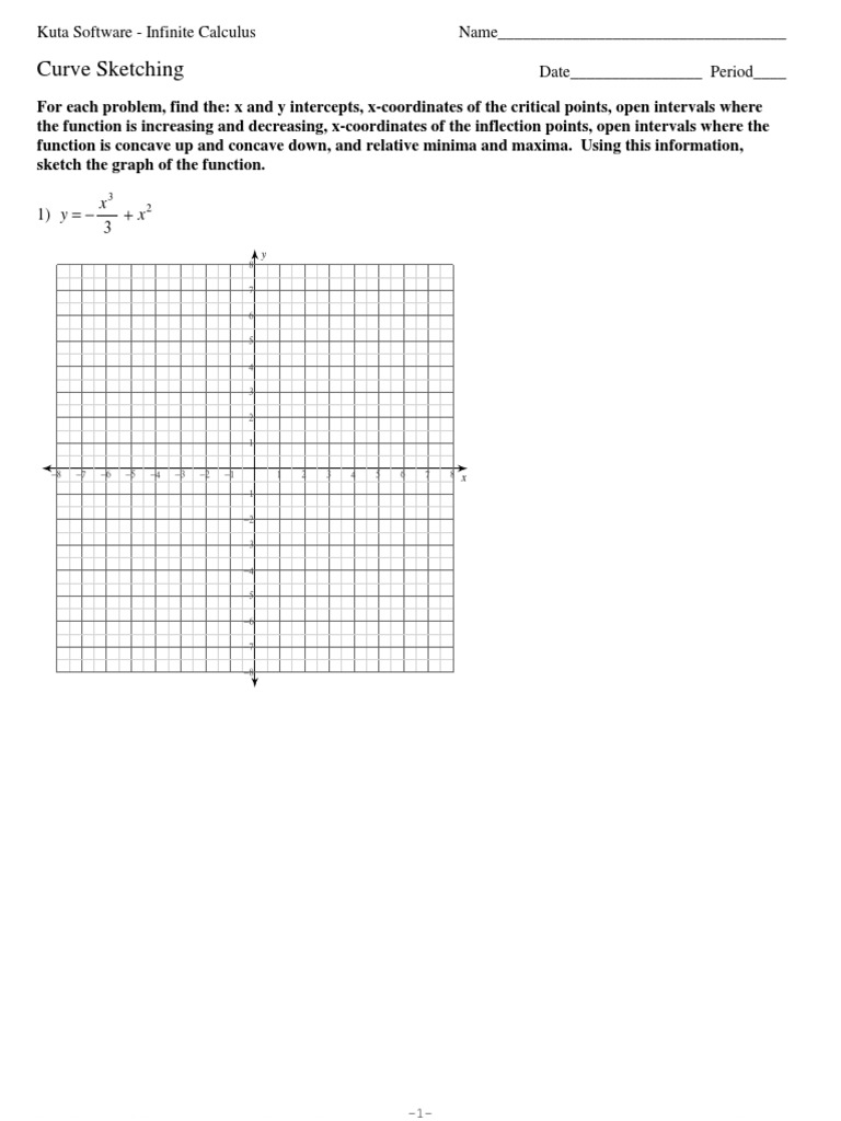 04 - Curve Sketching   Maxima And Minima   Analysis
