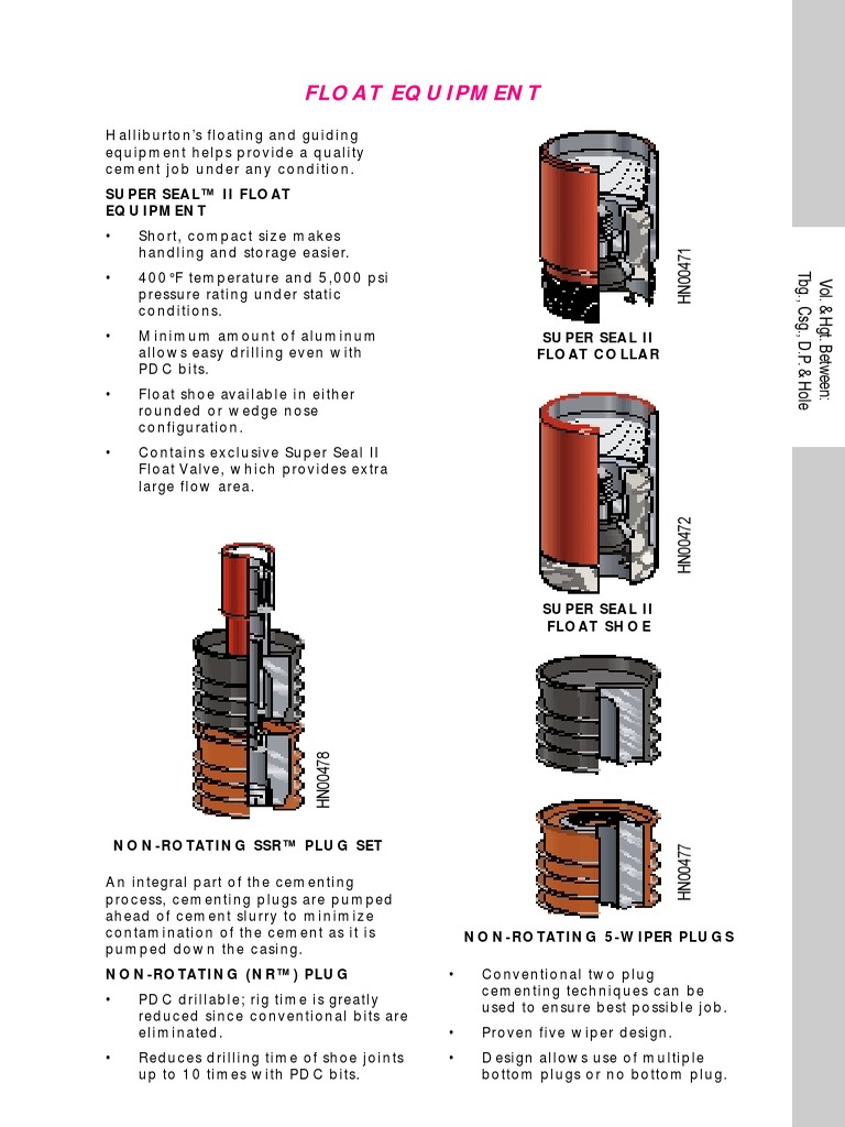 Halliburton Cementing Tables.pdf | Mechanical Engineering | Building  Engineering